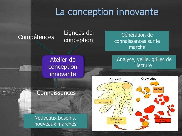 La conception innovante                Lignées de      Génération deCompétences     conception   connaissances sur le     ...