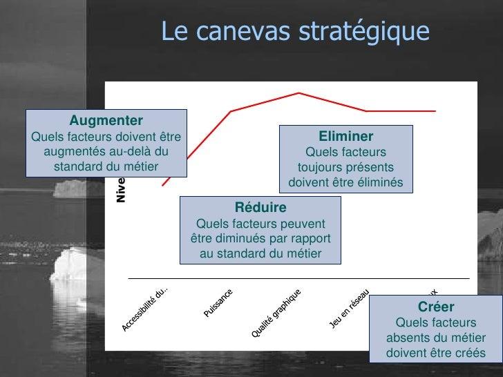 Le canevas stratégique      AugmenterQuels facteurs doivent être                         Eliminer augmentés au-delà du    ...