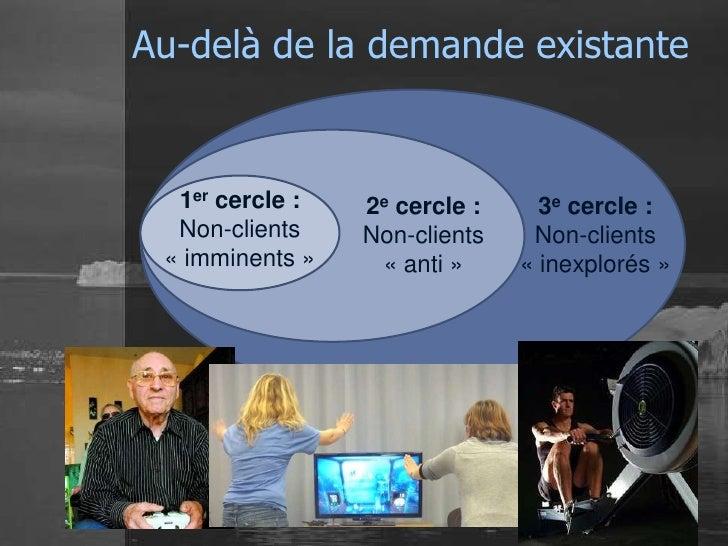 Au-delà de la demande existante  1er cercle :   2e cercle :     3e cercle :  Non-clients    Non-clients    Non-clients « i...