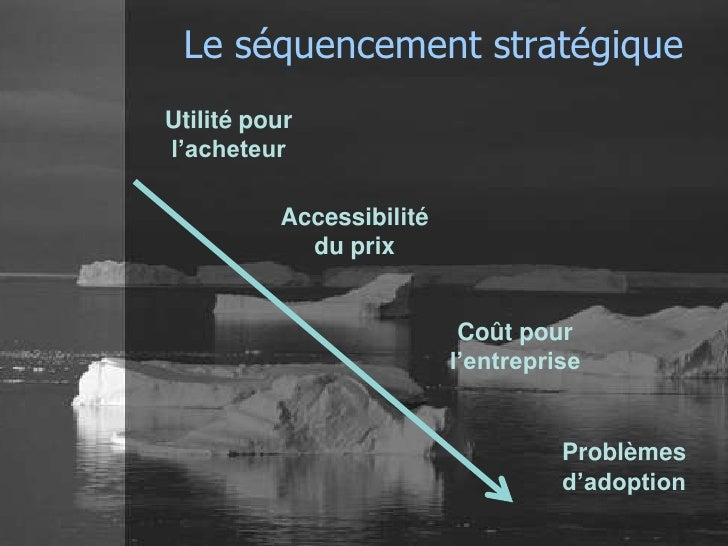 Le séquencement stratégiqueUtilité pourl'acheteur          Accessibilité            du prix                           Coût...