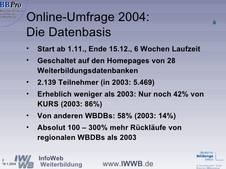 <ul><li>Start ab 1.11., Ende 15.12., 6 Wochen Laufzeit </li></ul><ul><li>Geschaltet auf den Homepages von 28 Weiterbildung...