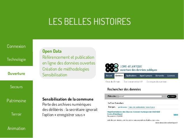 LES BELLES HISTOIRES Terroir Technologie Secours Ouverture Patrimoine Connexion Animation Open Data Référencement et publi...