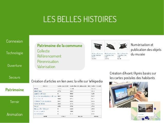 LES BELLES HISTOIRES Terroir Technologie Secours Ouverture Patrimoine Connexion Animation Numérisation et publication des ...