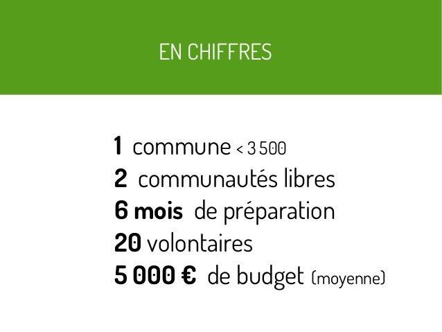 EN CHIFFRES 1 commune < 3 500 2 communautés libres 6 mois de préparation 20 volontaires 5 000 € de budget (moyenne)