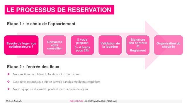 PARIS ATTITUDE - 21 rue Vauvenargues – 75018 Paris 6PARIS ATTITUDE – 21, RUE VAUVENARGUES 75018 PARIS Besoin de loger vos ...