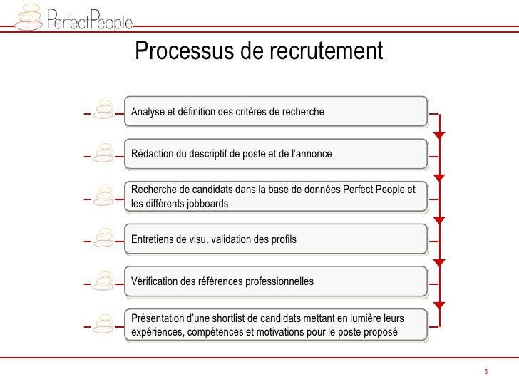 Processus de recrutement  Analyse et définition des critères de recherche   Rédaction du descriptif de poste et de l'annon...