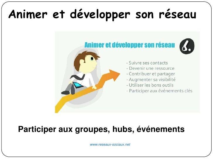 Animer et développer son réseau Participer aux groupes, hubs, événements                  www.reseaux-sociaux.net