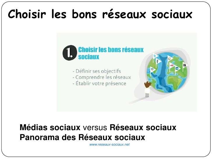 Choisir les bons réseaux sociaux  Médias sociaux versus Réseaux sociaux  Panorama des Réseaux sociaux                  www...