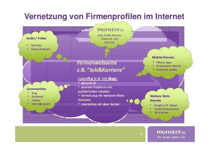 Vernetzung von Firmenprofilen im Internet                                    Jobs, Profil, Banner, Audio / Video          ...