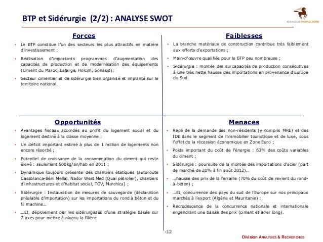 Pr sentation perspectives 2013 par banque populaire - Indice national des salaires du btp ...