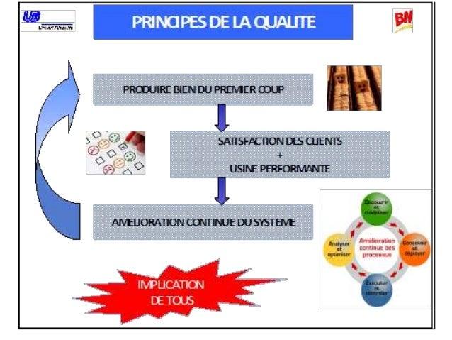 Application Management Qualité  La politique d'engagement de la Direction &  les objectifs qualité  Mastère Spécialisé Man...