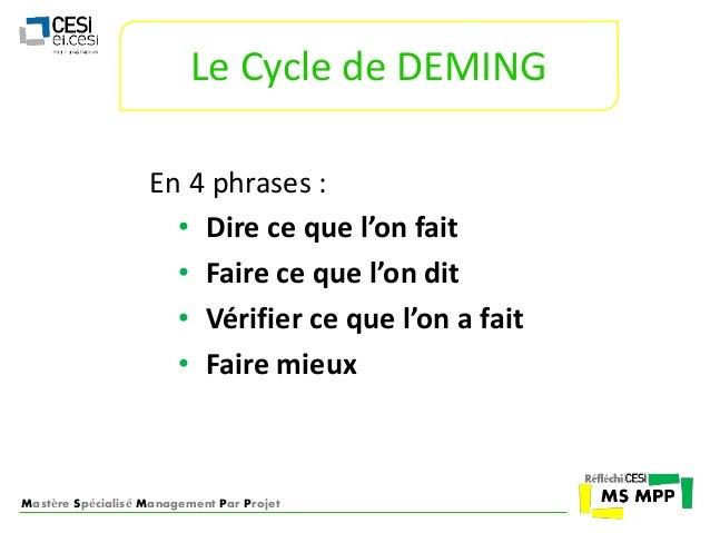 Le Cycle de DEMING  En 4 phrases :  • Dire ce que l'on fait  • Faire ce que l'on dit  • Vérifier ce que l'on a fait  • Fai...