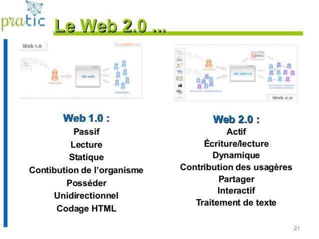 21 Web 1.0 :Web 1.0 : Passif Lecture Statique Contibution de l'organisme Posséder Unidirectionnel Codage HTML Web 2.0 :Web...