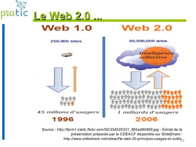 22 Source : http://farm1.static.flickr.com/92/234525331_855ad80469.jpg - Extrait de la présentation préparée par le CDEACF...
