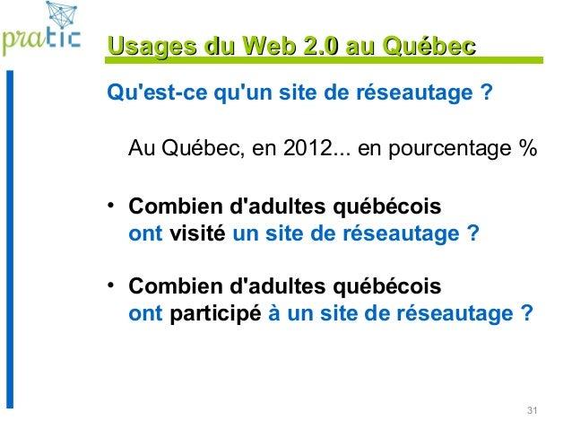 31 Qu'est-ce qu'un site de réseautage ? Au Québec, en 2012... en pourcentage % • Combien d'adultes québécois ont visité un...