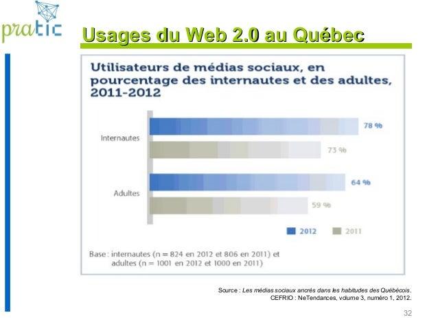 32 Source : Les médias sociaux ancrés dans les habitudes des Québécois. CEFRIO : NeTendances, volume 3, numéro 1, 2012. Us...