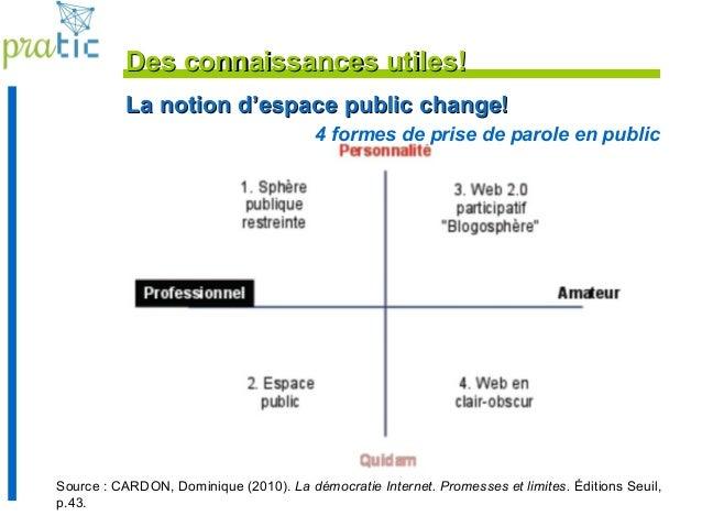 56 Source : CARDON, Dominique (2010). La démocratie Internet. Promesses et limites. Éditions Seuil, p.43. La notion d'espa...