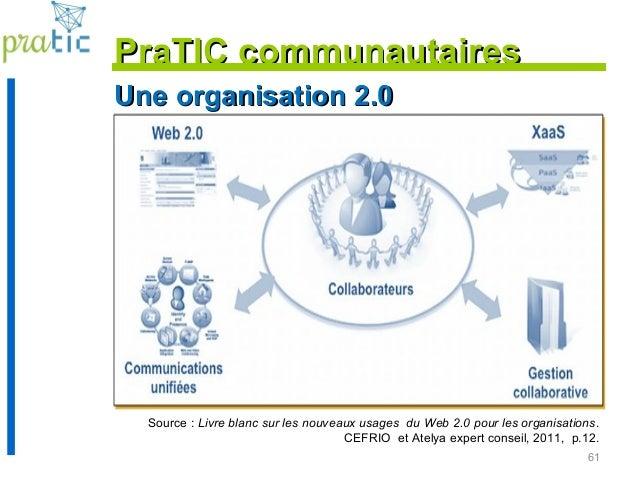 61 Une organisation 2.0Une organisation 2.0 Source : Livre blanc sur les nouveaux usages du Web 2.0 pour les organisations...