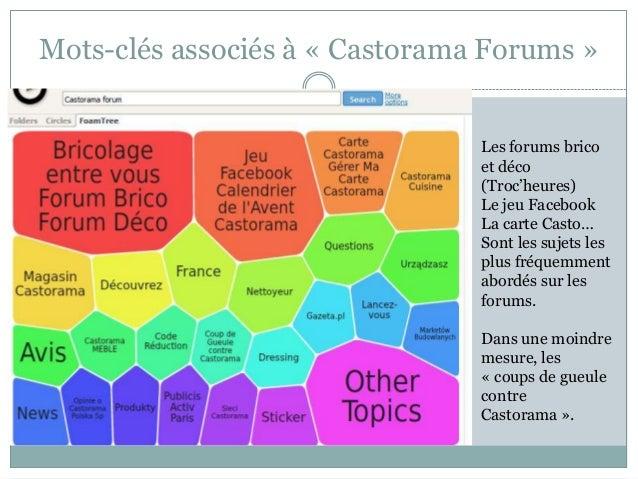 Gerer Carte Castorama.Presentation Quadrant Marque Castorama Def