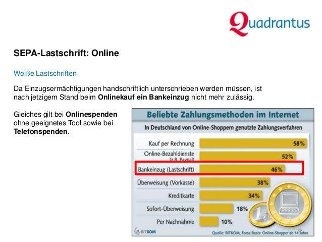 Share Online Lastschrift