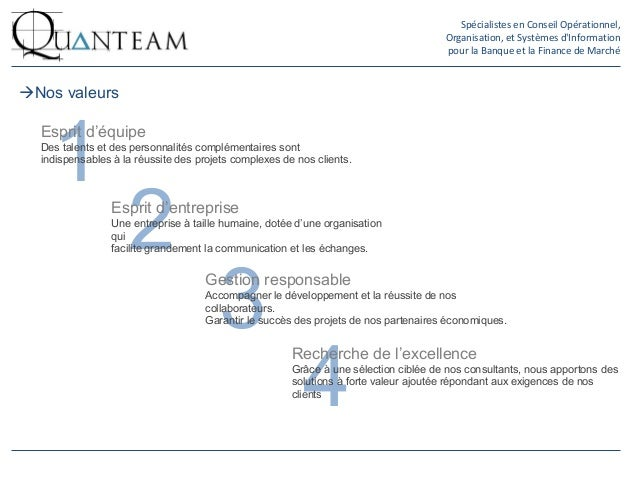 pr sentation quanteam cabinet de conseil en banque finance assuran. Black Bedroom Furniture Sets. Home Design Ideas