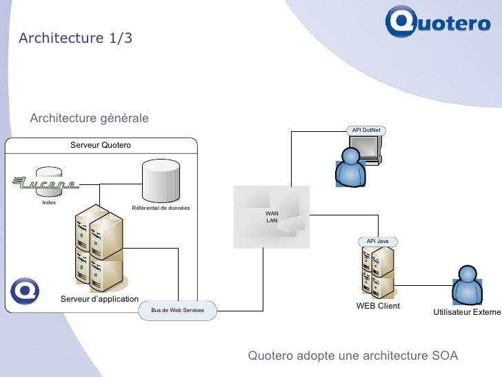 Architecture 1/3 <ul><li>Architecture générale </li></ul>Quotero adopte une architecture SOA