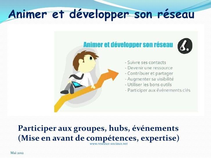 Animer et développer son réseau    Participer aux groupes, hubs, événements    (Mise en avant de compétences, expertise)  ...
