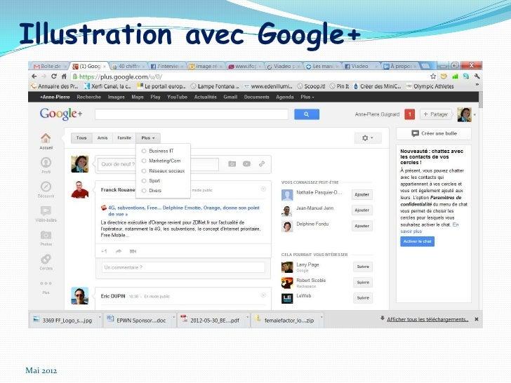 Illustration avec Google+Mai 2012