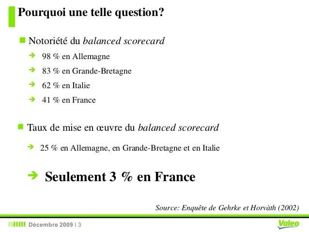 Présentation Mémoire S.Iwanski 2009 Slide 3