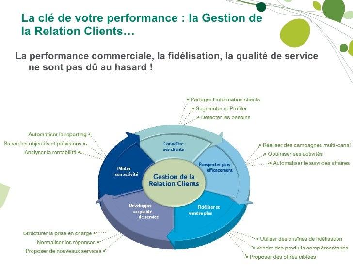 La clé de votre performance : la Gestion de la Relation Clients… <ul><li>La performance commerciale, la fidélisation, la q...