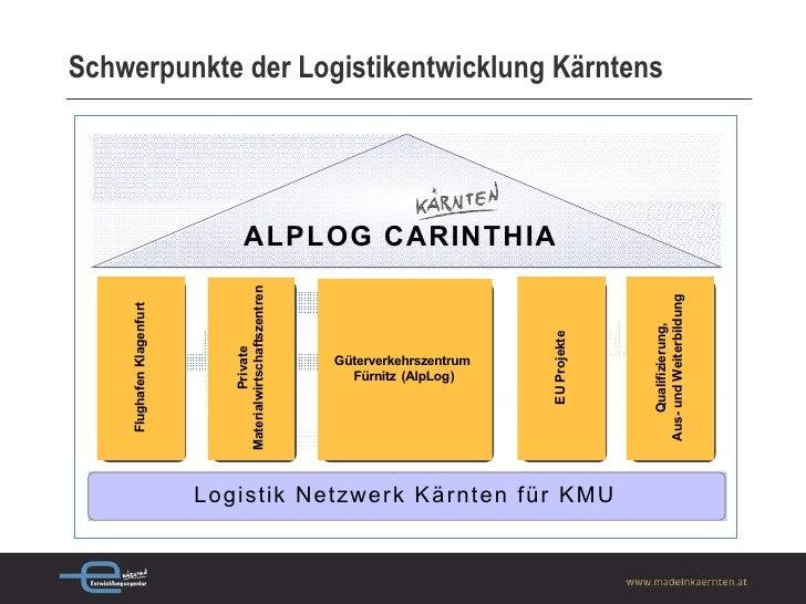 Schwerpunkte der Logistikentwicklung Kärntens