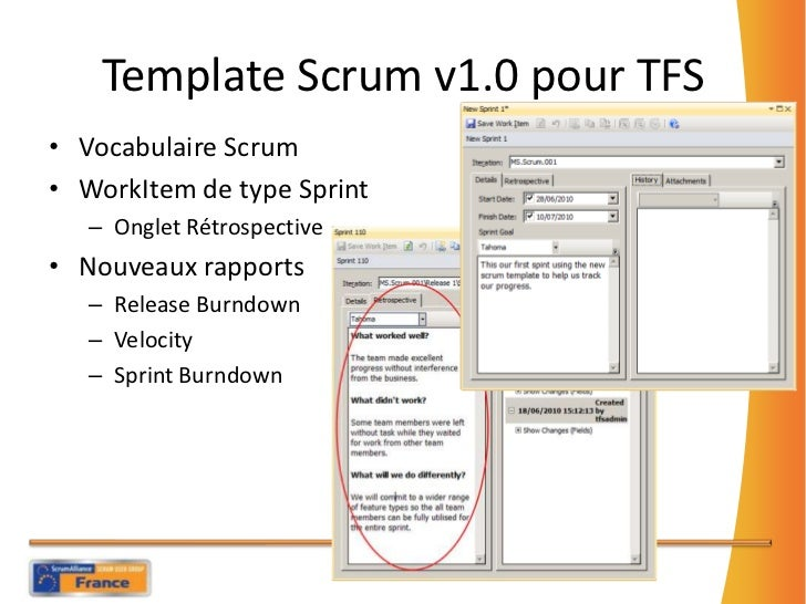 Scrum Day 2011 Outillage Agile Dans Un Environnement Microsoft