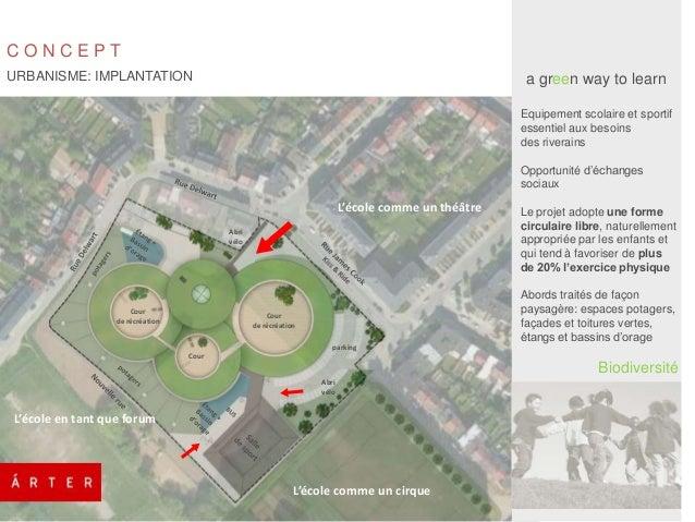 ARCHITECTURE: rez-de-chaussée 4 entités en forme de cercle 3 entités d'enseignement primaires et maternelles A l'intersect...