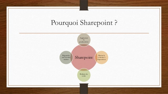 Sharepoint 2013 business intelligence essentials | en pointe.