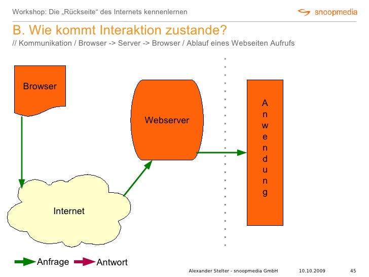 """Workshop: Die """"Rückseite"""" des Internets kennenlernen  B. Wie kommt Interaktion zustande? // Kommunikation / Browser -> Ser..."""