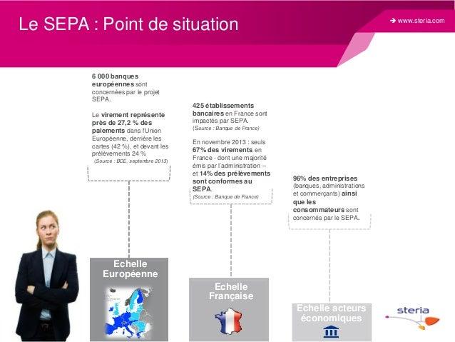  www.steria.com  Le SEPA : Point de situation 6 000 banques européennes sont concernées par le projet SEPA. Le virement r...