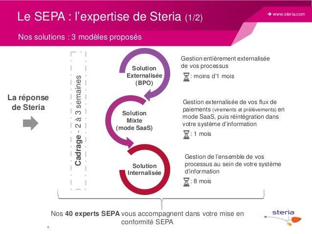 Le SEPA : l'expertise de Steria (1/2)   www.steria.com  La réponse de Steria  Cadrage - 2 à 3 semaines  Nos solutions : 3...