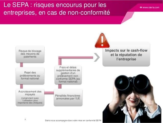 Le SEPA : risques encourus pour les entreprises, en cas de non-conformité  Impacts sur le cash-flow et la réputation de l'...