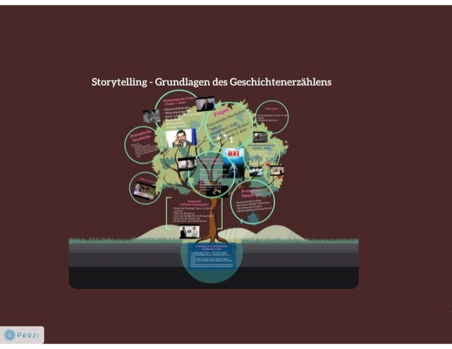 Präsentation Storytelling