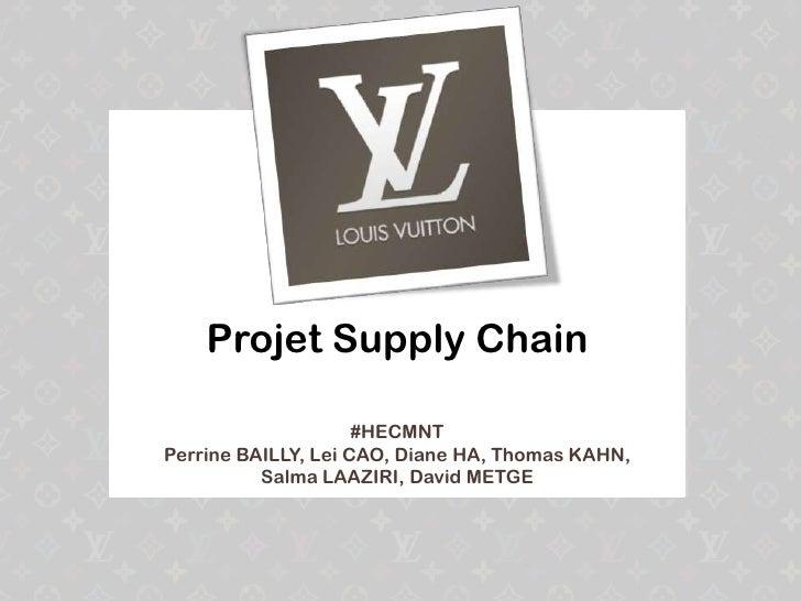 Projet Supply Chain #HECMNT Perrine BAILLY, Lei CAO, Diane HA, Thomas KAHN,  Salma LAAZIRI, David METGE