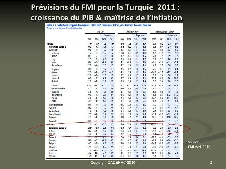 Présentation_Turquie_déc. 2010_2°partie Slide 2