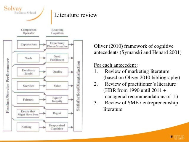 Csr within smes literature review