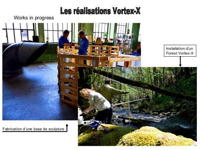Verein- Association Vortex-X Drahtzugstrasse 28 CH 4057 Basel contact@vortex-x.com Vortex-X Labor 13 rue de Pfastatt Bâtim...