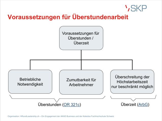 Voraussetzungen für Überstundenarbeit Organisation: HRundLeadership.ch – Ein Engagement der AKAD Business und der Kalaidos...