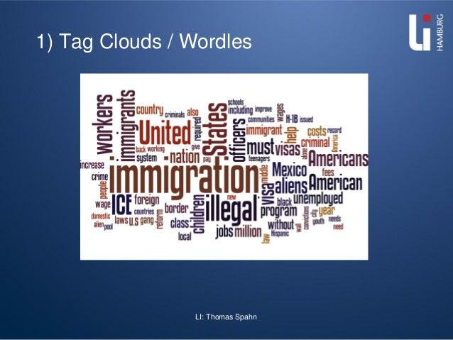 LI: Thomas Spahn 1) Tag Clouds / Wordles