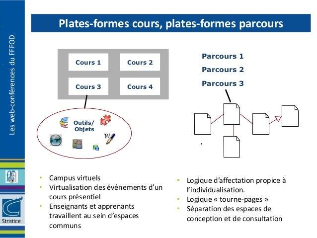 Plates-formes cours, plates-formes parcoursLes web-conférences du FFFOD                                                   ...