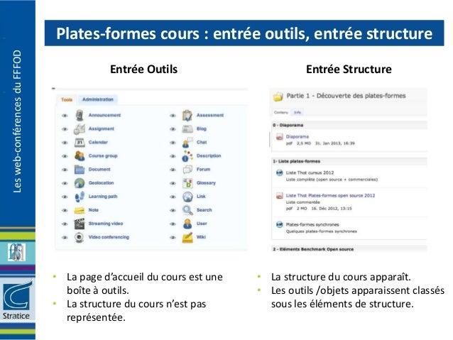 Plates-formes cours : entrée outils, entrée structureLes web-conférences du FFFOD                                         ...