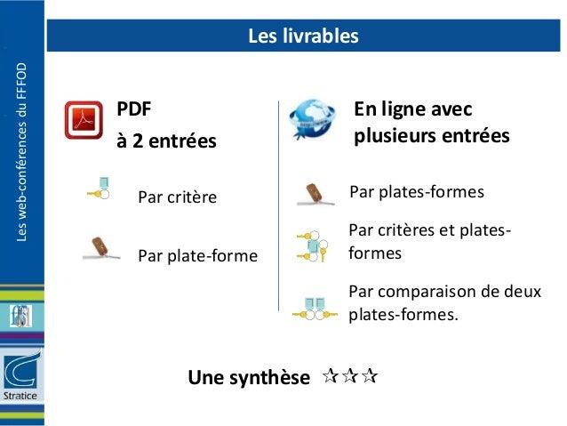 Les livrablesLes web-conférences du FFFOD                               PDF                         En ligne avec         ...