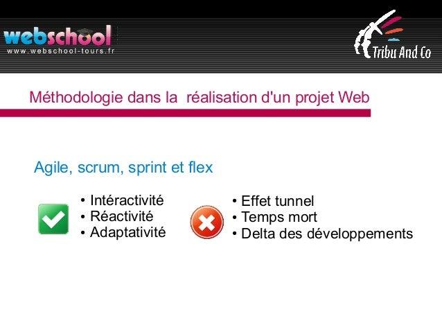 Méthodologie dans la réalisation d'un projet Web Agile, scrum, sprint et flex ● Intéractivité ● Réactivité ● Adaptativité ...