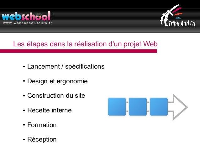 Les étapes dans la réalisation d'un projet Web ● Lancement / spécifications ● Design et ergonomie ● Construction du site ●...